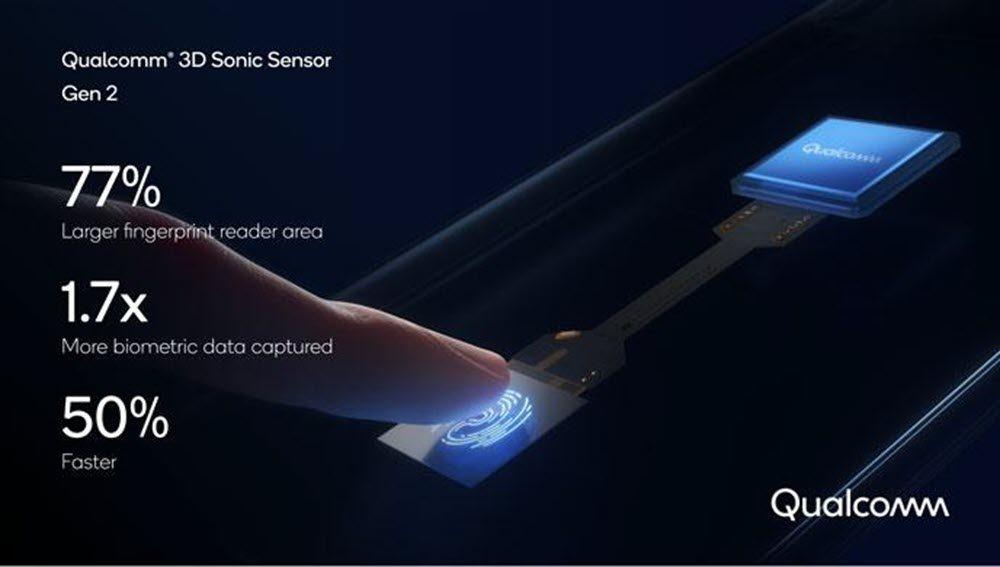 3D Sonic Sensor Gen 2: il nuovo sensore di impronte digitali Qualcomm a ultrasuoni